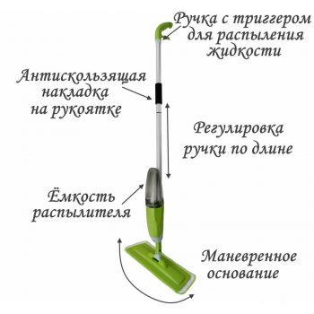Швабра со встроенным распылителем HEALTHY SPRAY MOP оптом